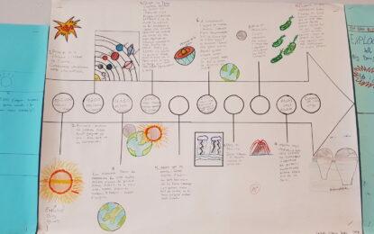 Línia del temps de l'origen de la Terra