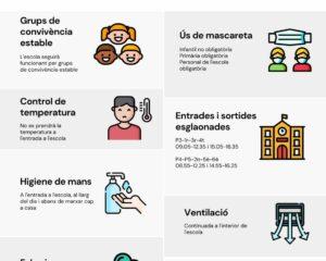 Pla d'organització per a l'obertura de l'escola Agustí Bartra curs 2021-2022
